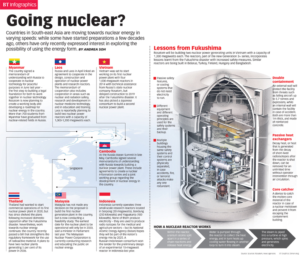 O Level Physics Tuition (LearningForKeeps) Going Nuclear