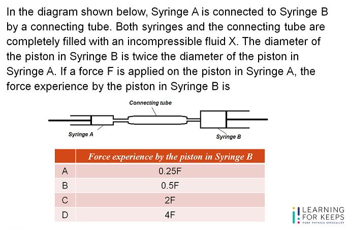 O Level Physics Hydraulic Press Question