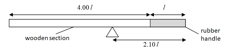 Uniform Rod with Pivot