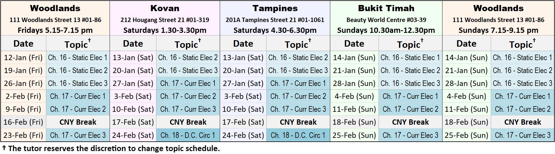All Centre Sec 4 Physics Tuition Topics Schedule